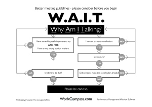 WAIT-Why-Am-I-Talking-Better-Meeting-Rules-FlowChart